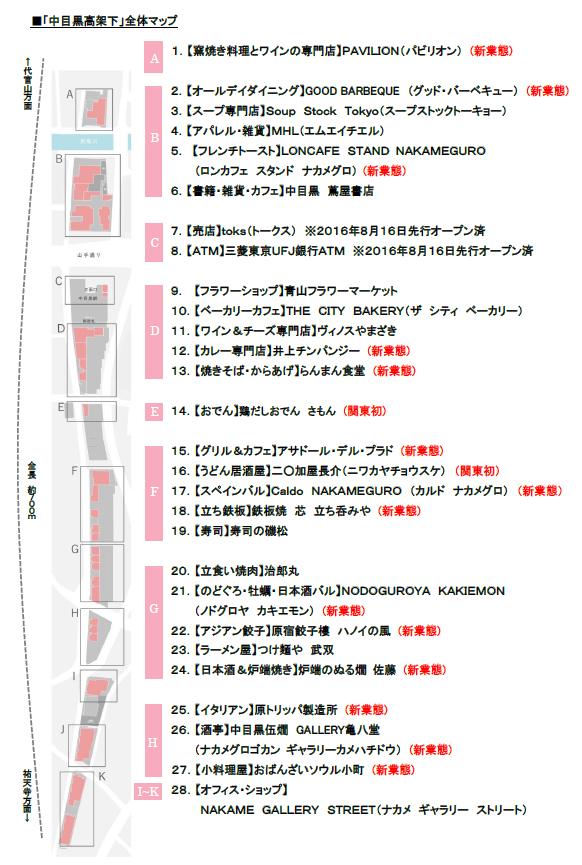 nakamegurokoukashita-map