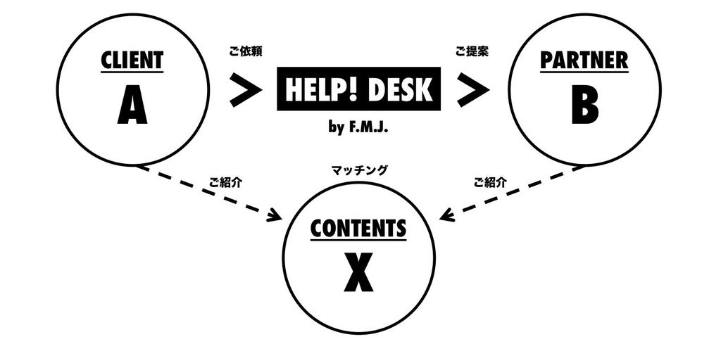 helpdesk_scheme