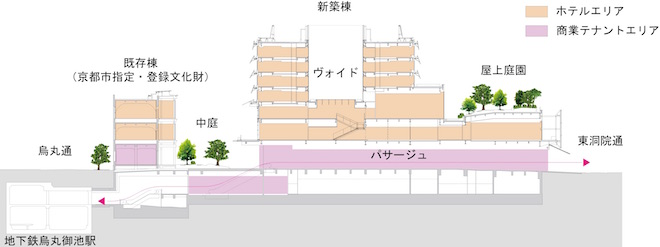 acehotelkyoto-outline6