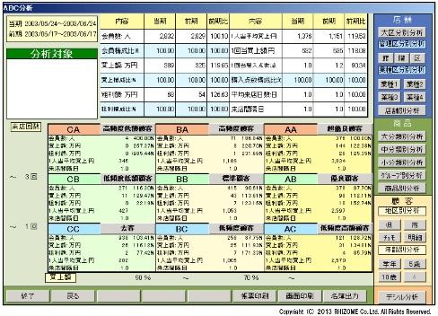 顧客分析システム_集計画面_広報用.jpg