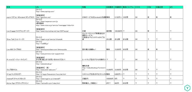 チャットツール まとめ 比較表1.png