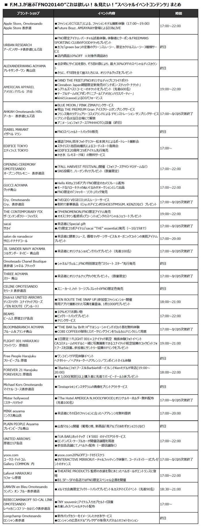 fno2014_FMJ_List.jpg