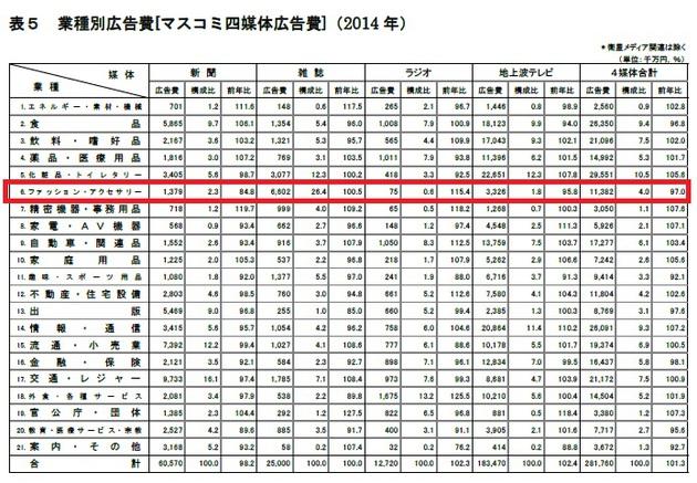 japanadcost2014_massmedia.jpg