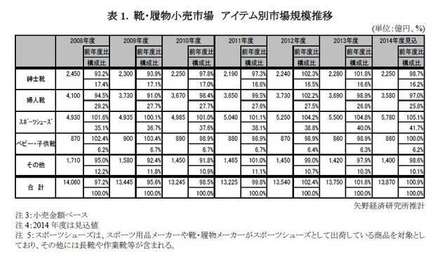 shoesdata2014-02.jpg