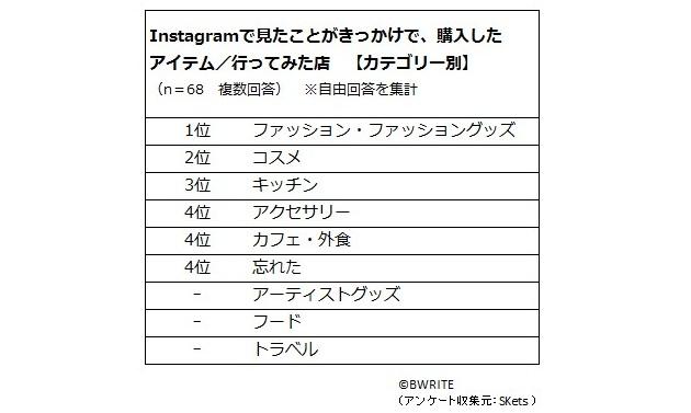 bwrite-instagram03.jpg