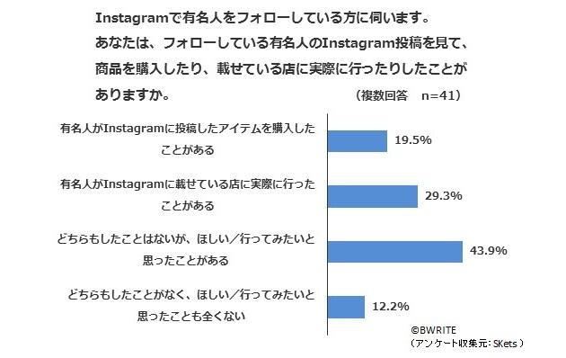 bwrite-instagram04.jpg