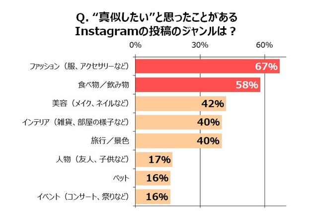 instagramdata_trenders02.jpg