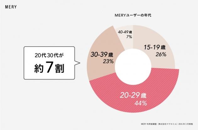 mery500-2.jpg