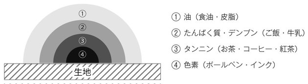 shimi-structure.jpg