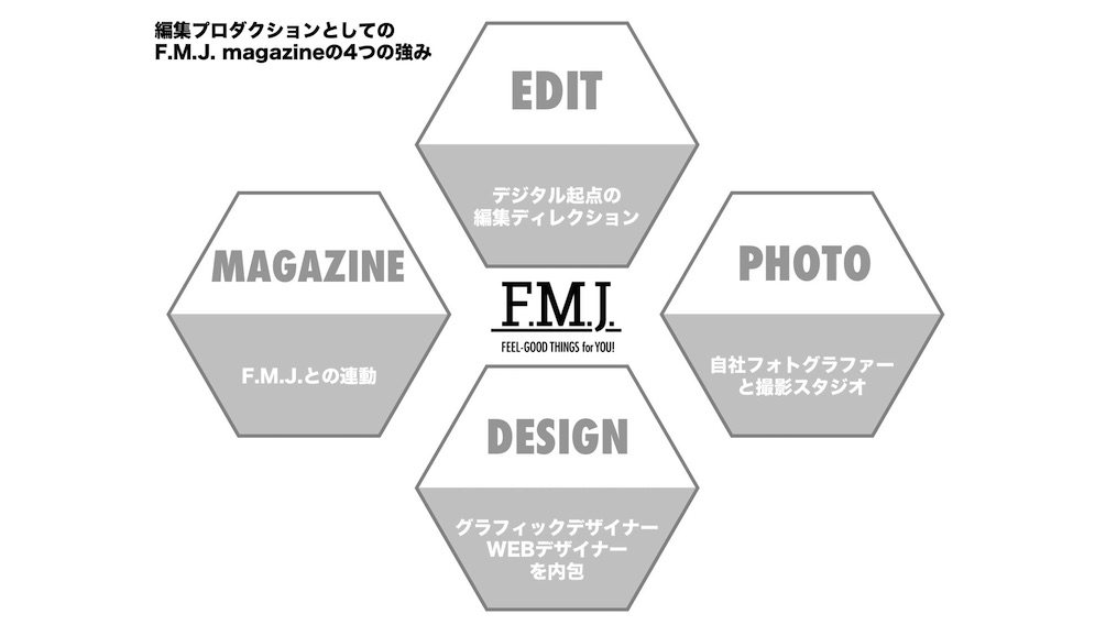production_fmj