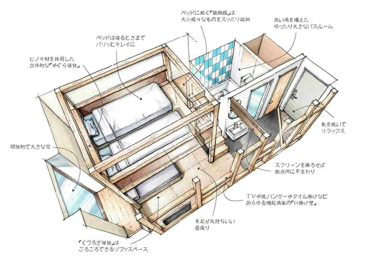 omo5-tokyootsuka-roomimage