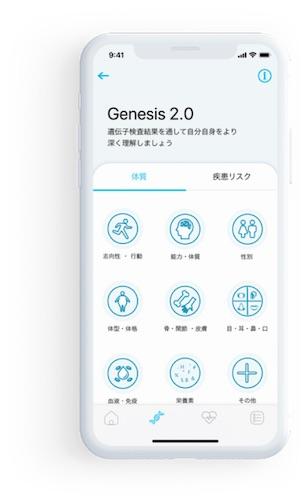 GenesisGaia2